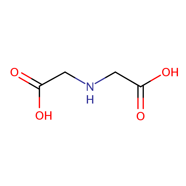 IDA (Iminodiacetic acid)   SIELC
