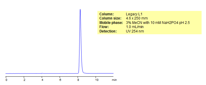 """hplc coke analysis What analytical chemistry can tell us """"why couldn't you just put coca-cola in an hplc-ms/ms a very basic analysis would just tell."""