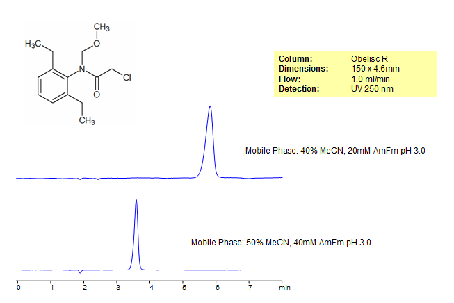 hplc analysis of capsaicin Using reversed-phase high performance liquid chromatography by john kailemia muchena mass spectroscopic analysis showed the presence of 69% capsaicin (m/z.