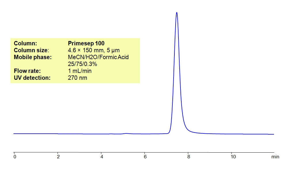 HPLC Method for Analysis of Thymol Blue