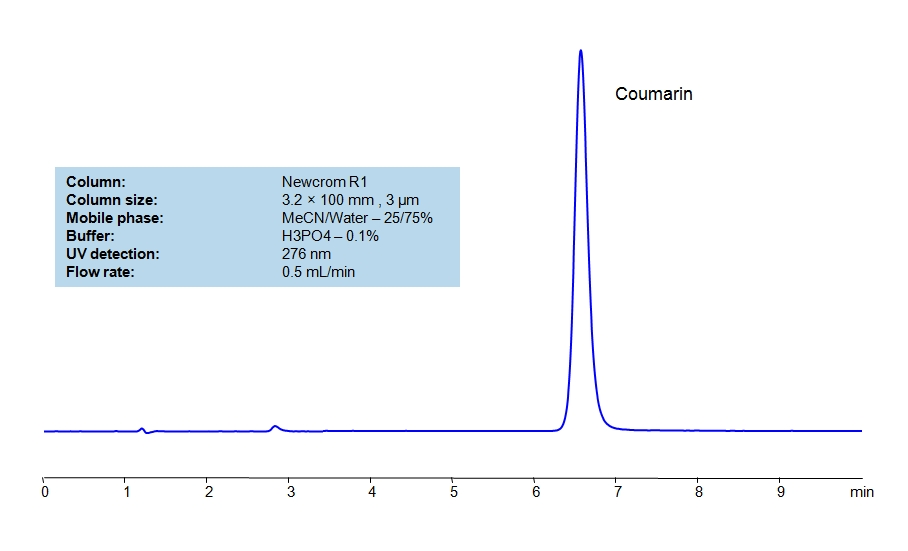 HPLC Method for Analysis of Coumarin