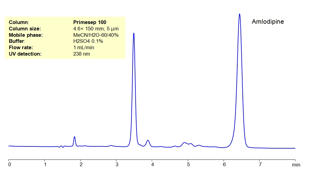 HPLC Determination of Amlodipine besylate in Norvasc Tablets  _1000