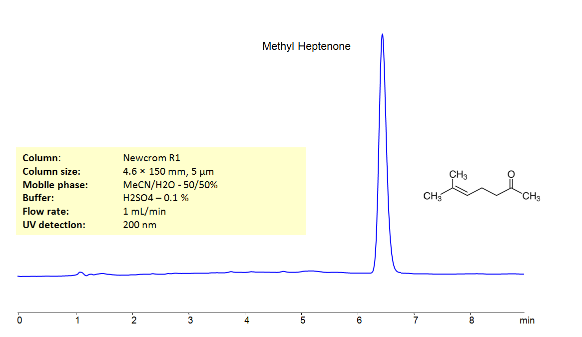 HPLC Determination of 6-methyl-5-hepten-2-one