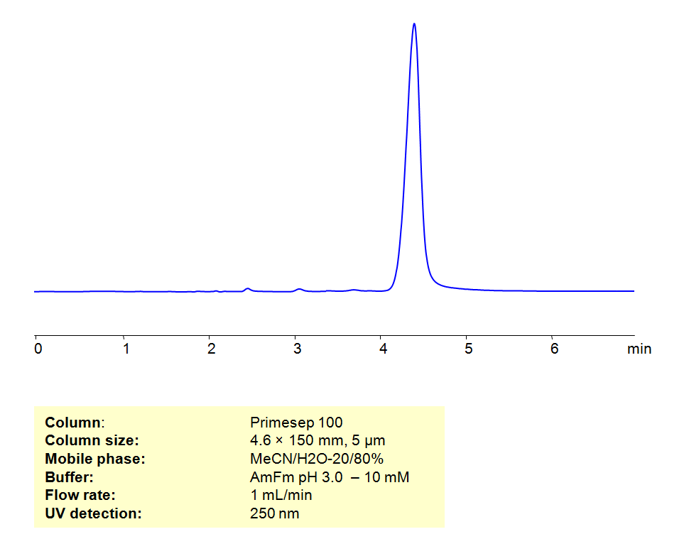 HPLC Determination of Folic Acid