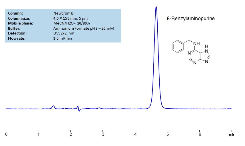 HPLC Determination of 6-Benzylaminopurine on Newcrom B Column_1219