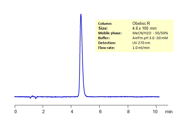 HPLC Determination of Hydroxychloroquine on Obelisc R Column_1236