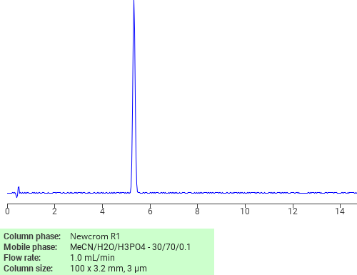 Separation of ((1-Amino-2-naphthyl)oxy)acetic acid on Newcrom R1 HPLC column