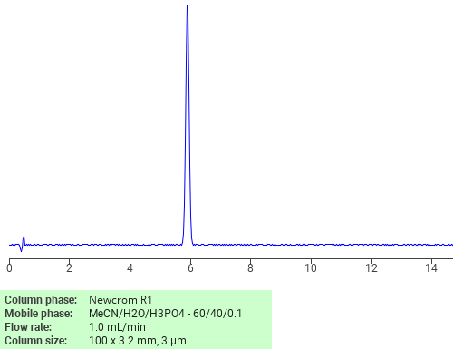 Separation of ((1-Amino-9,10-dihydro-4-hydroxy-9,10-dioxo-2-anthryl)oxy)-N-(3-ethoxypropyl)benzenesulphonamide on Newcrom C18 HPLC column
