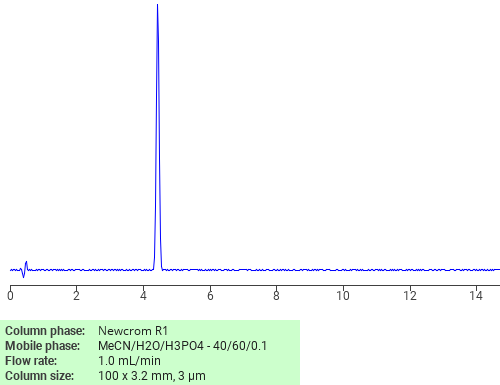 Separation of (1S)-Abscisic acid on Newcrom C18 HPLC column
