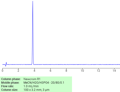 Separation of 2-Amino-5-methyl-thiazole on Newcrom R1 HPLC column