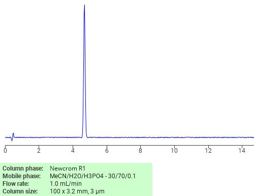 Separation of 2,3-Dimethoxy-5-(N-methylsulphamoyl)benzoic