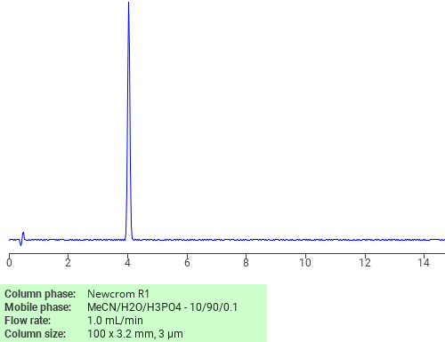 Separation of (2H4)Acetaldehyde on Newcrom R1 HPLC column