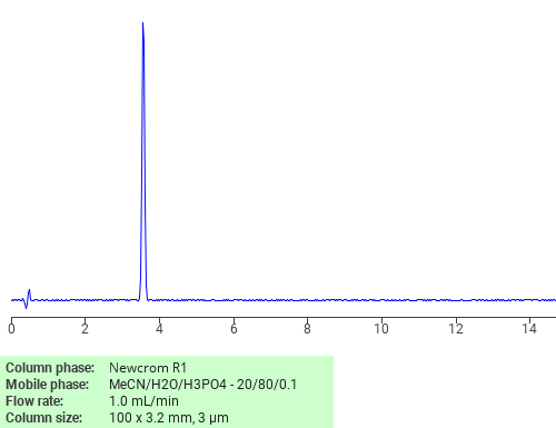 Separation of Acrylic acid on Newcrom C18 HPLC column