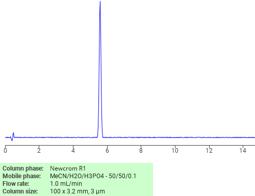 Separation of Amlodipine besylate on Newcrom C18 HPLC column