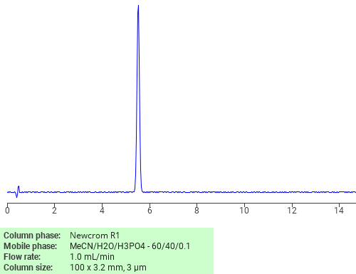 Separation of Benztropine methylsulfonate on Newcrom C18 HPLC column