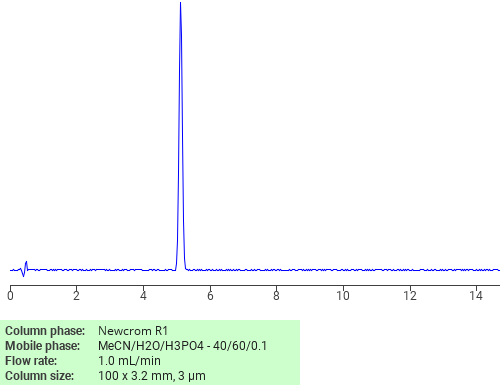 Separation of Chloranil on Newcrom C18 HPLC column