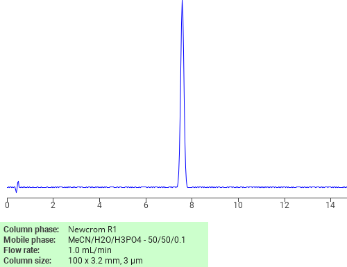 Separation Of Chrysophanic Acid 9 Anthrone On Newcrom R1 HPLC Column
