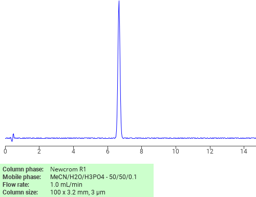 Separation of Cumene on Newcrom C18 HPLC column