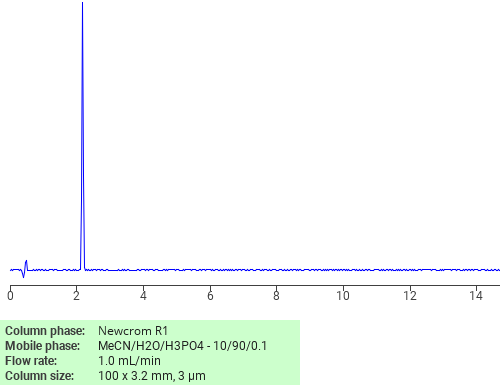 Separation of D-Isoleucine on Newcrom C18 HPLC column
