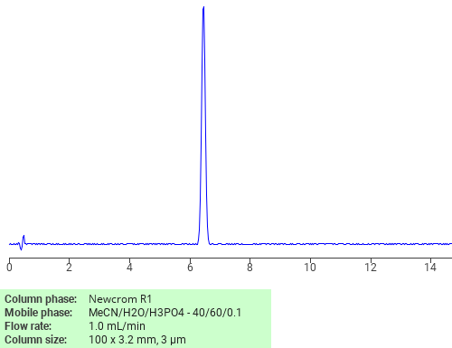 Separation of Diuron on Newcrom C18 HPLC column