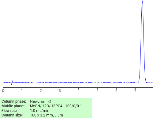 Separation of Estra-1,3,5(10)-triene-3,17beta-diol 17-(10-undecenoate) on Newcrom R1 HPLC column