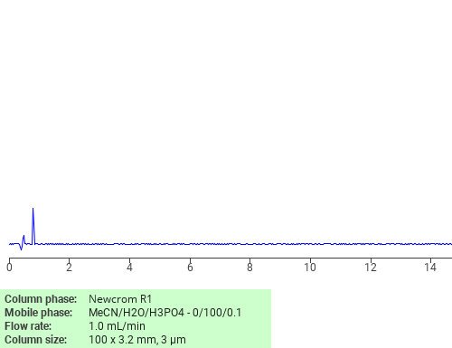 Separation of L-Histidine hydrochloride monohydrate on Newcrom C18 HPLC column