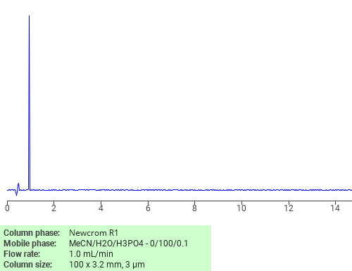 Separation of L-Methionine on Newcrom C18 HPLC column
