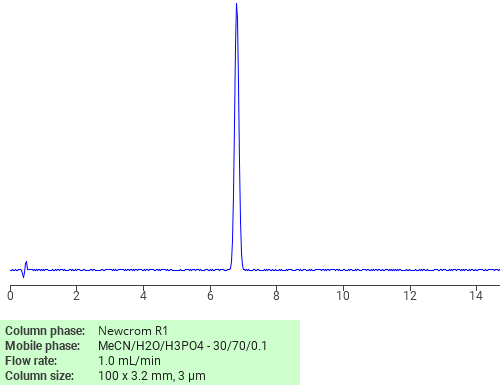 Separation of Ractopamine hydrochloride on Newcrom C18 HPLC column
