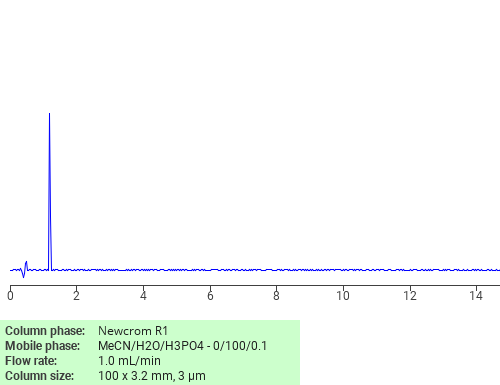 Separation of S-(Carboxymethyl)-L-cysteine on Newcrom R1 HPLC column