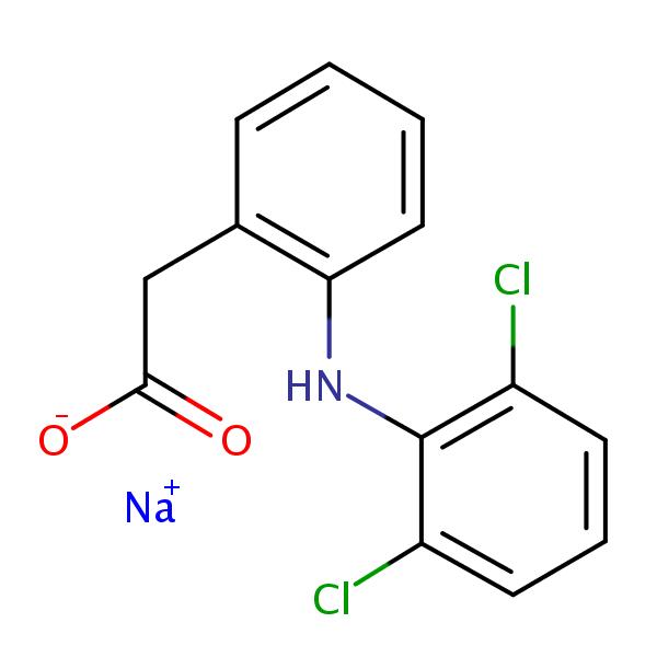 Diclofenac Sodium Sielc